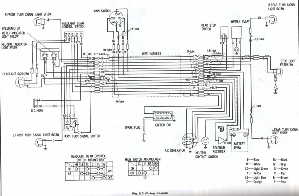 diagram honda ss50 wiring diagram full version hd quality
